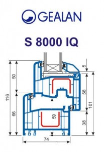 GEALAN IQ8000